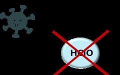 次亜塩素酸水溶液の除菌